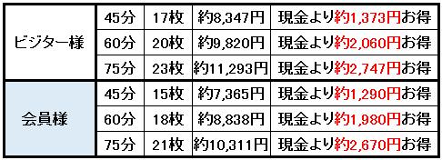 price2-3