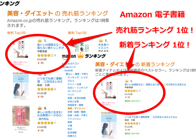 Kindle電子書籍
